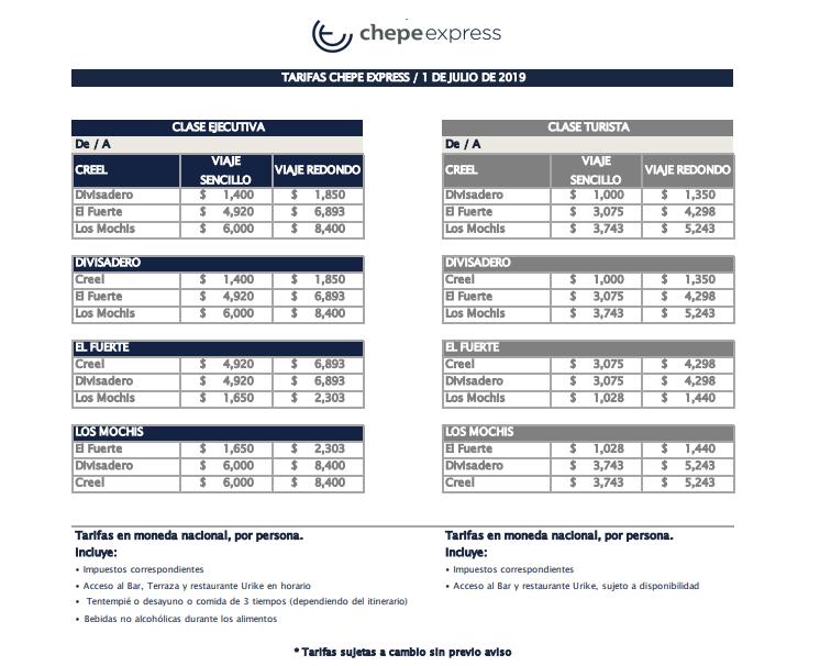 Boletos tren Chepe express