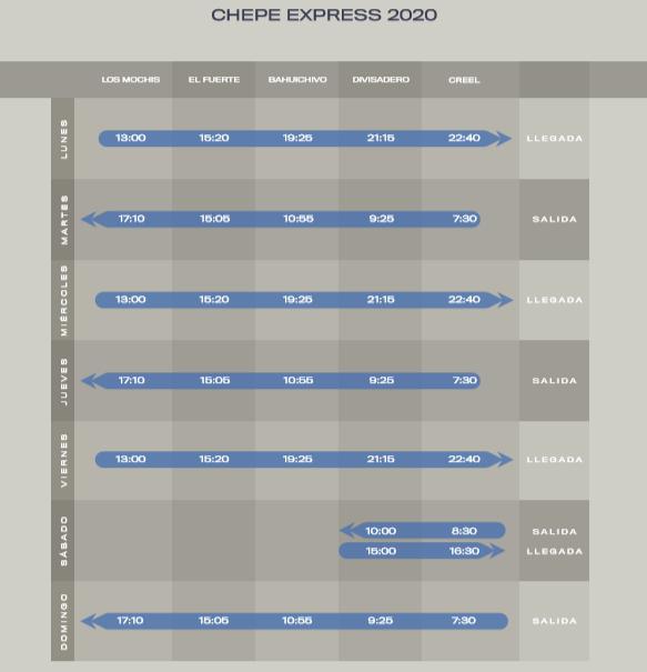 horarios del tren chepe express